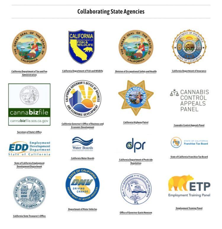 Logos of Collaborating State Agencies